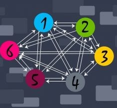 What is Internal Linking and Why Does It Matter?